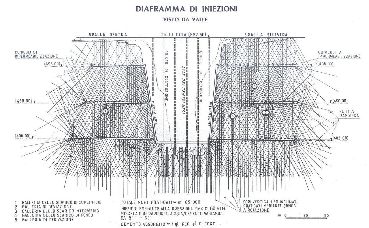 diga di Santa Giustina - diaframma iniezioni- credit photo progettodighe.it