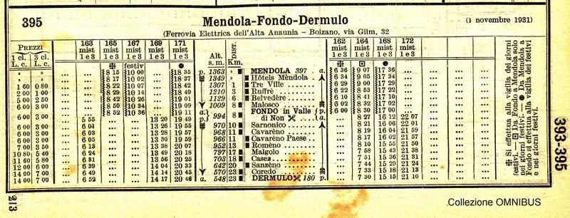 ferrovia Alta Anaunia-mendoladermulo1931-prezzi e stazioni-scalenne.wordpress